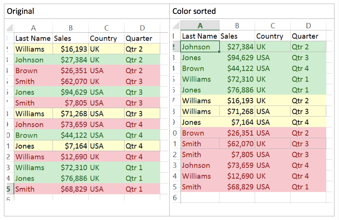 color coded columns
